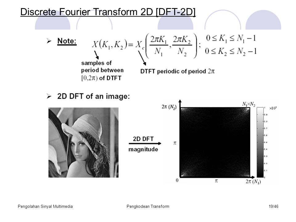 Discrete Fourier Transform 2D [DFT-2D]